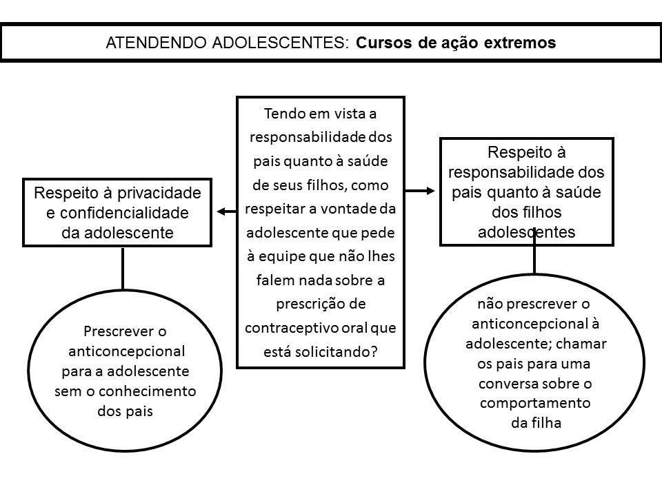 Problema ético, valores em conflito e cursos de ação extremos na vinheta 'Atendendo Adolescentes'